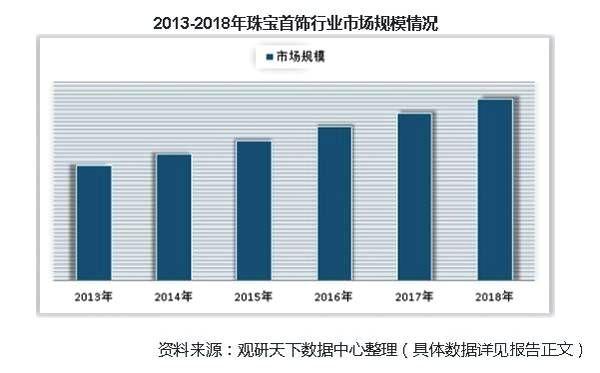 越南沙金2019年行业发展趋势